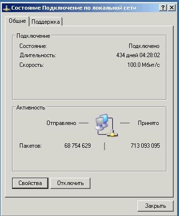 USB термометр, неоднозначный результат