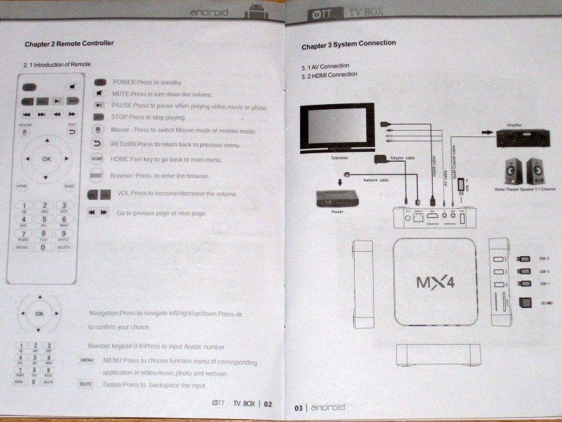MX4, еще один ТВ бокс на уже известном RK3229