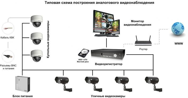 Ремонт электроники схемы service manuals статьи