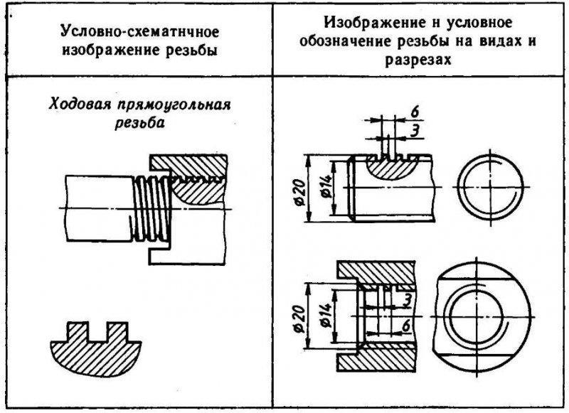 Всякие железки или небольшая доработка гравировального станка