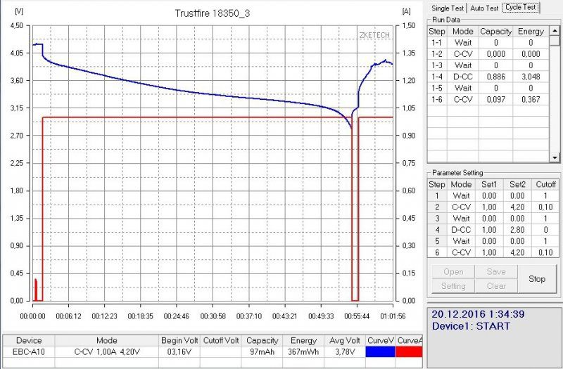 Аккумуляторы TrustFire и еще TrustFire, два TrustFire размера 14500 и 18350