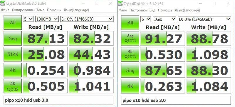 PIPO X10 или вариации на тему стационарного планшета