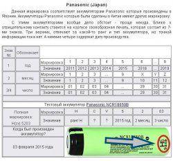 Популярные аккумуляторы Panasonic NCR18650B с защитой