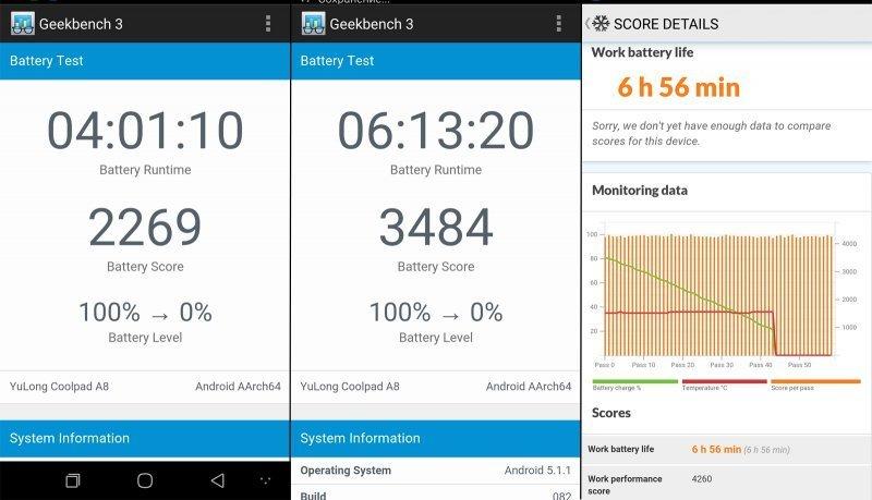 Coolpad Max A8, неплохой смартфон с экраном 5.5 дюйма