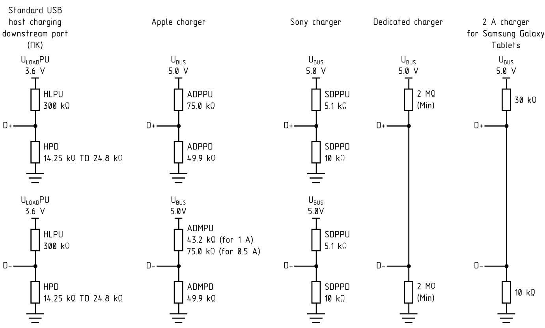 Схемы зарядок смартфонов